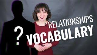 Уроки англійської: Relationships Vocabulary|Підготовка до ЗНО з англійської мови