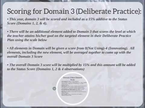 Administrators: Domain 3 (Scoring) Explanation