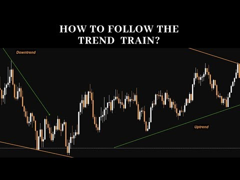 How To Follow The Trend Train| Forex Trading