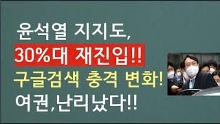 [문틀란 TV]  윤석열 지지도의 놀라운 기록! 구글트…