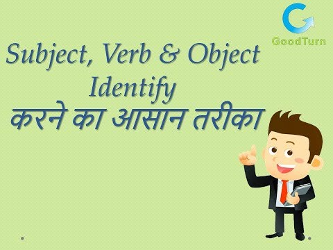 Spoken English Learning Part-1 | Basic Sentence Structure | Subject, Verb, Object |
