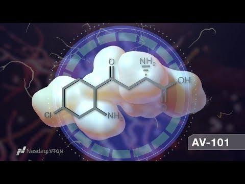 VistaGen Therapeutics: Shifting the Depression Treatment Paradigm - AV-101