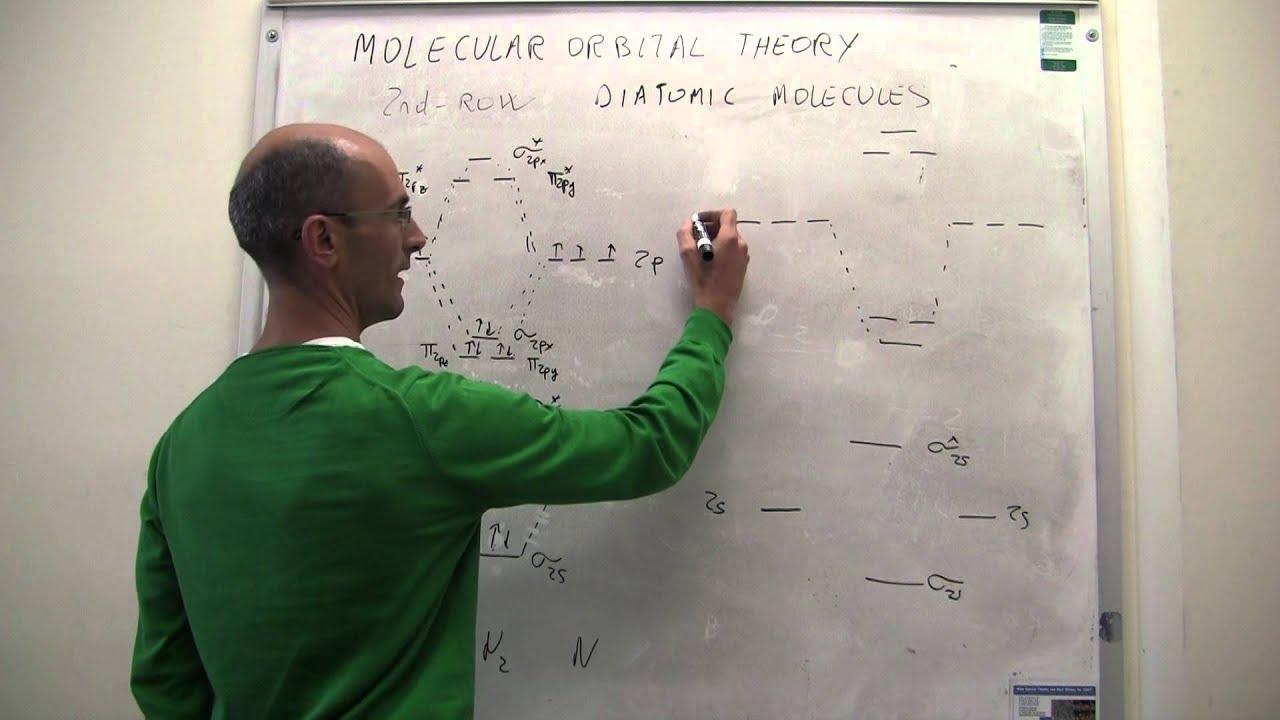 molecular orbital diagram for he2 2005 jeep tj stereo wiring c2 mo molecule elsavadorla