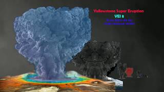 scale of eruption