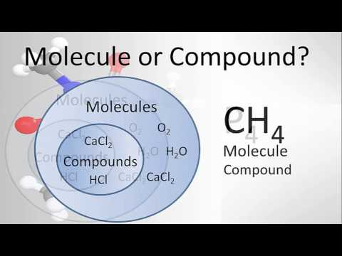 Is a molecule the same as a compound? | Socratic