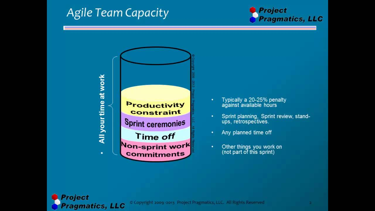 Permalink to Capacity Planning Template Excel
