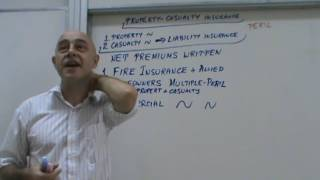Financial Markets and Institutions - Lecture 46a - LAST LECTURE