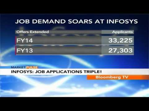 Market Pulse- Infosys: Job Applications Triple!
