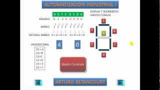 Display 7 Segmentos I2C gigante - Rojo - BricoGeekcom