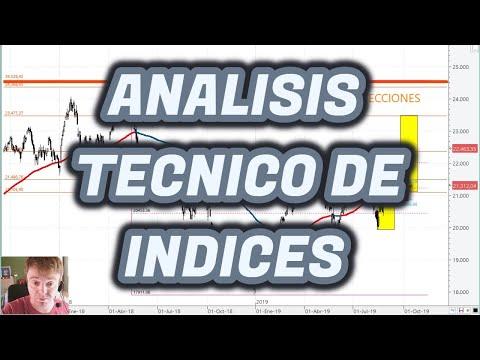 📊 Trading en Indices Analisis tecnico DAX IBEX NASDAQ EUROSTOXX