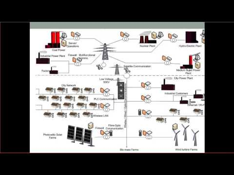 Lecture 1 - Smart Grid Fundamentals - Part 1