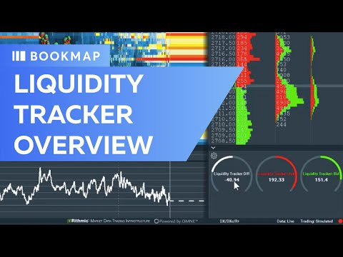 Liquidity Tracker Indicator