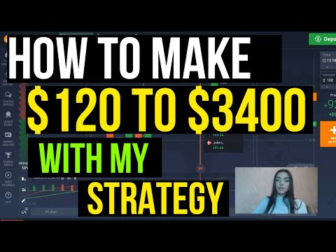 BINARY OPTIONS TRADING FOR BEGINNERS 2021