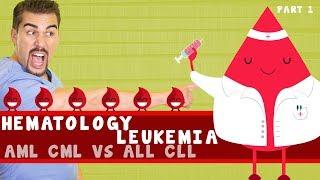 Hematology: Leukemia ( AML, CML, CLL, ALL . Part 1