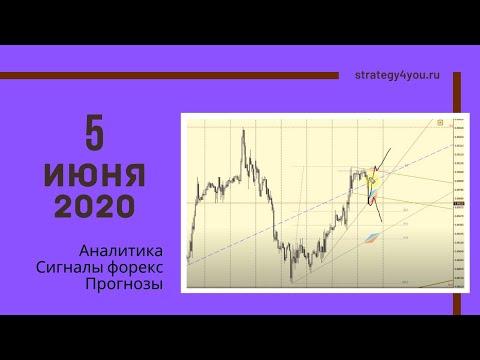 Прогноз курса EUR USD (+9 пар) на 5 ИЮНЯ 2020 + сигналы, обзоры, аналитика форекс | Strategy4you.ru