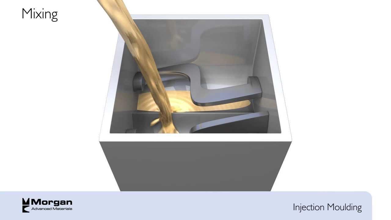 Ceramic Injection Moulding Capabilities | Morgan Technical Ceramics