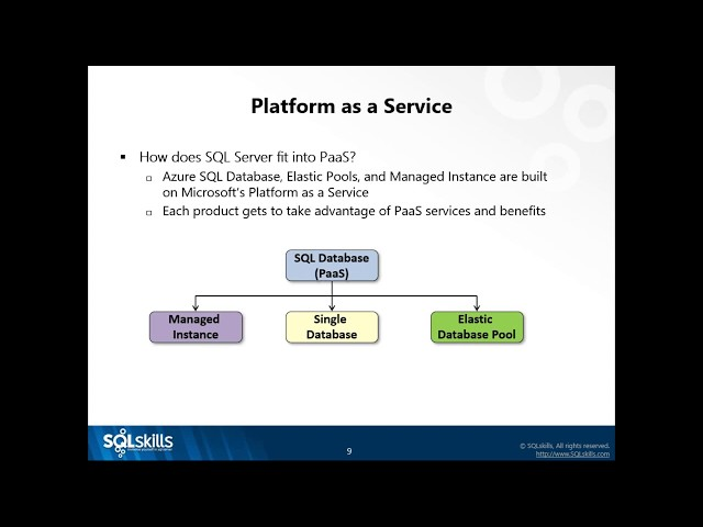 20180711 - An Introduction to Azure SQL Managed Instances by Tim Radney