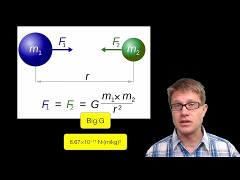 Calculating the Gravitational Force