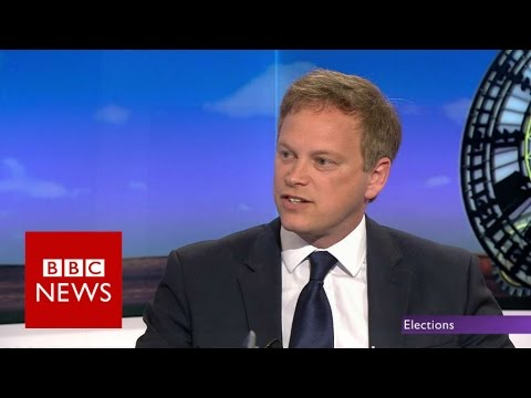 Grant Shapps on Conservative general election spending - BBC News