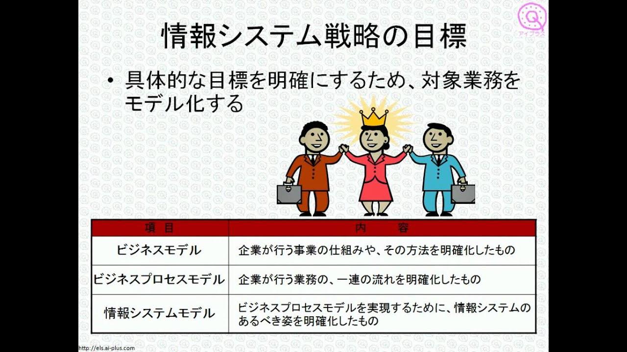 ITパスポート試験対策講座「情報...