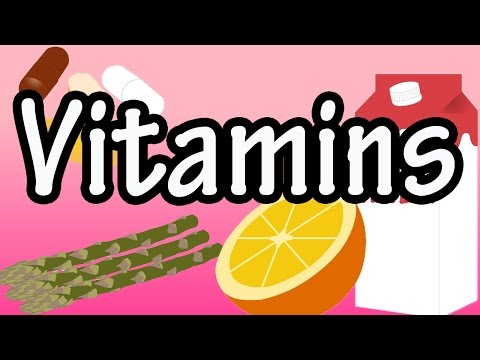 Vitamins What are Vitamins Types Of Vitamins Fat Soluble Vitamins Water Soluble Vitamins