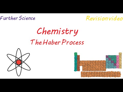 C3: The Haber Process (Revision)
