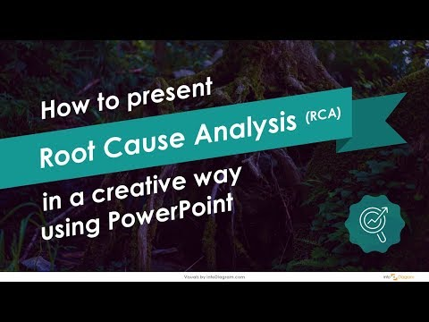 How To Show Root Cause Analysis RCA Tree Diagram In PowerPoint