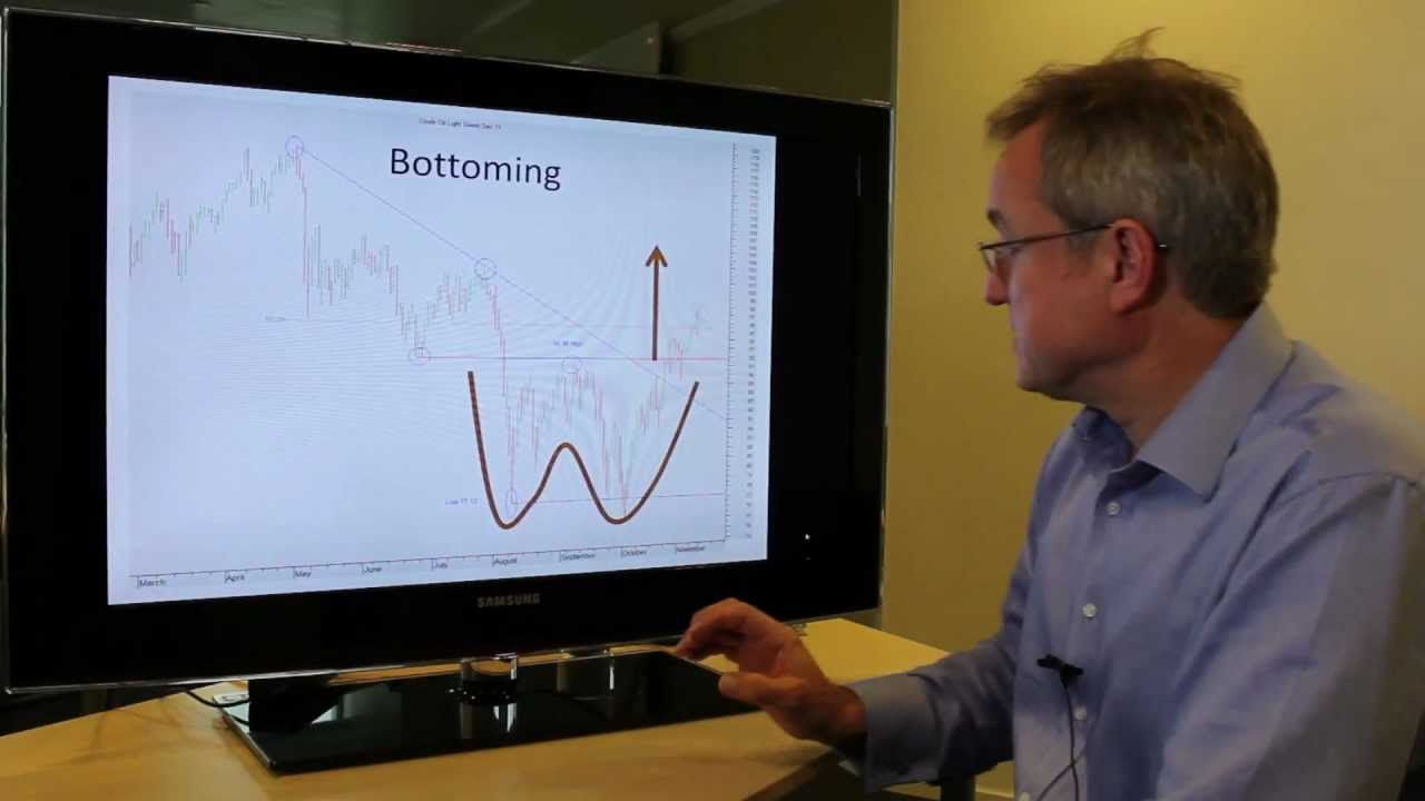Bottoming Market: Bull Reversals