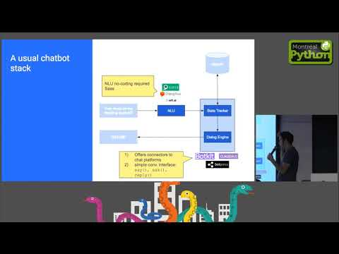 The talk would be about Rasa, an open-source chatbots platform - Nathan Zylbersztejn