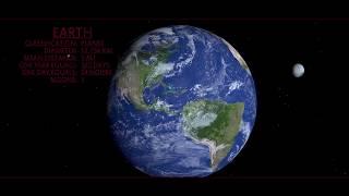 Solar System Animation Final Cut
