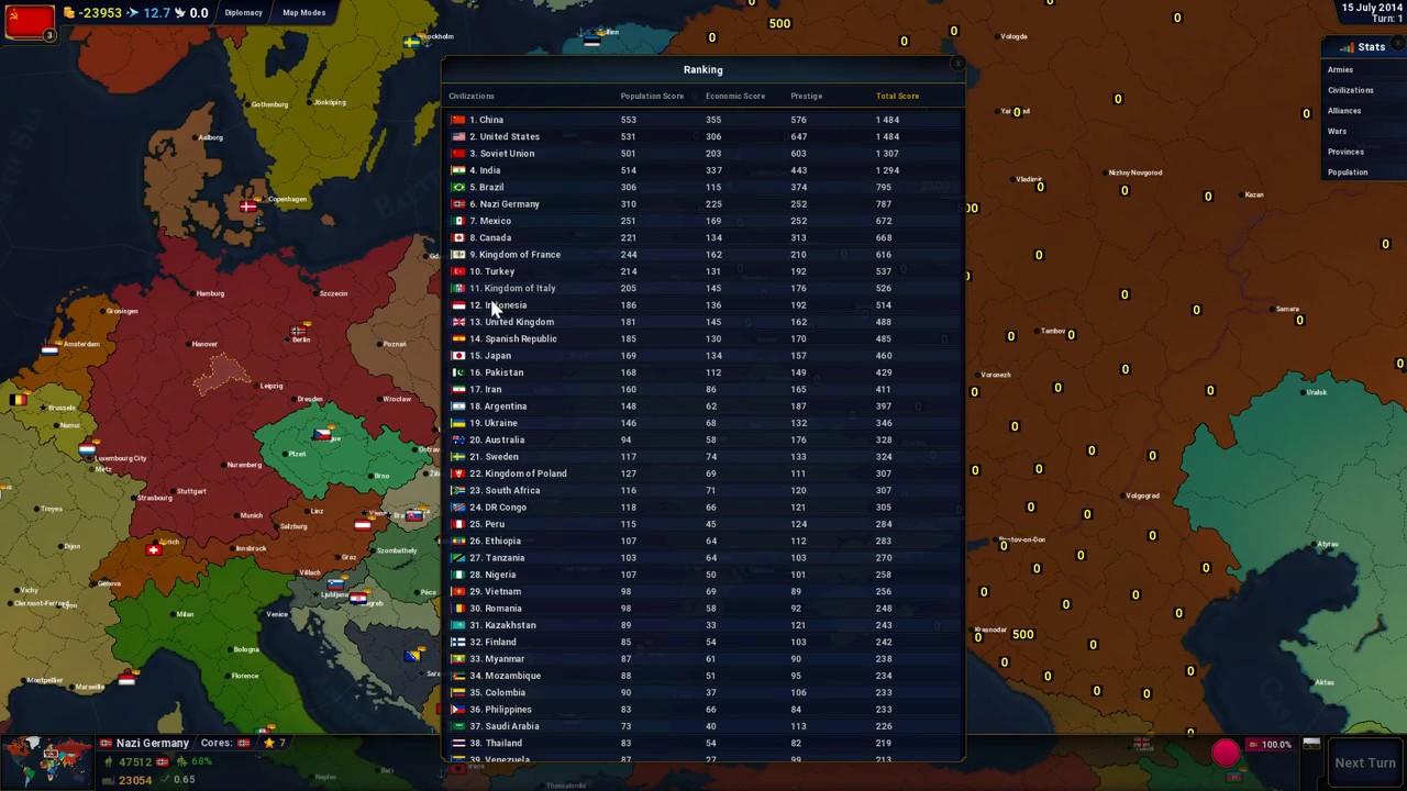 world civilizations ii