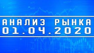 Анализ рынка 01 04 2020 Россия Саудовская Аравия Нефть Китай Доллар РТС S P500