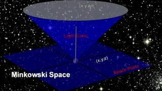 Classroom Aid - Space-Time Minkowski Space
