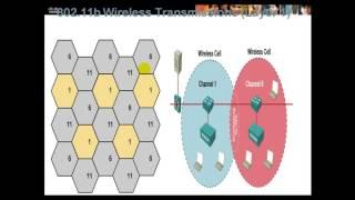 18 | CCNA  | Wireles | Helper For Taraining | Ahmed Hassan