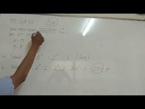 Tutorial Subnetting IP Address Kelas C /24.