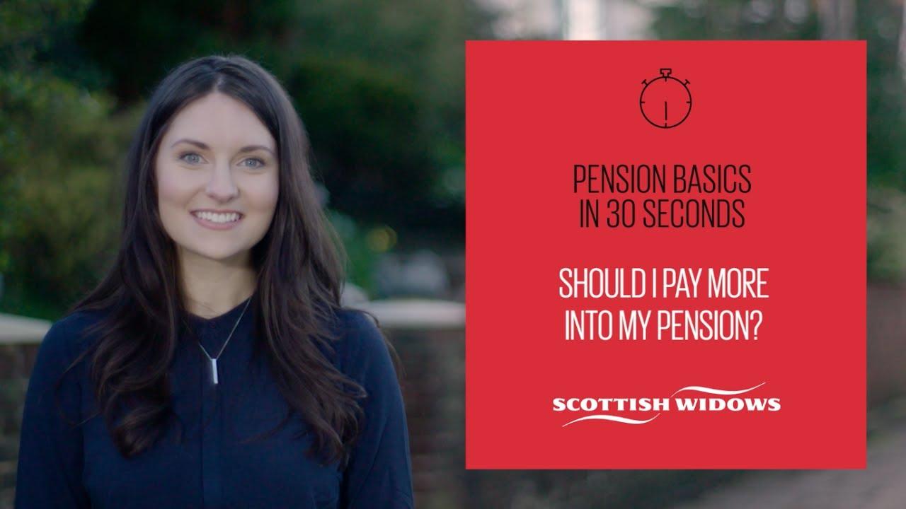 Scottish widows investment options