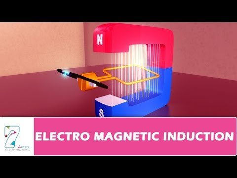 Electromagnetic Induction in 3D