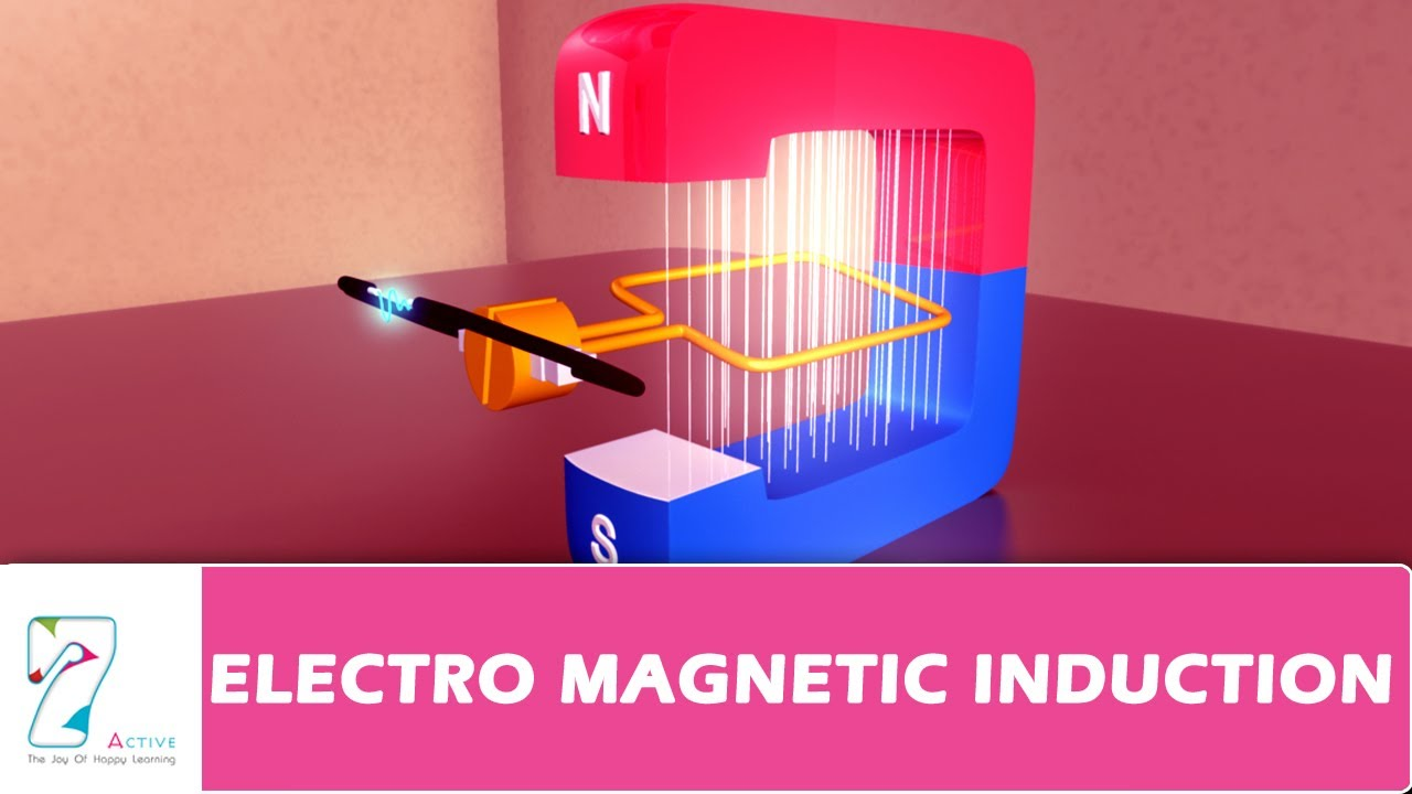 Electromagnetic Induction In 3d Youtube Simple Electric Generator Design Motors And Generators