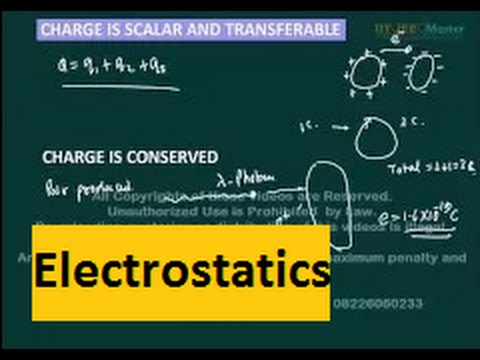 iit jee physics lectures | electrostatics jee online coaching
