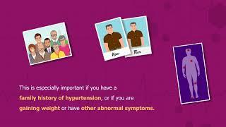#HypertensionDay - Symptoms, risk factors and preventive measures