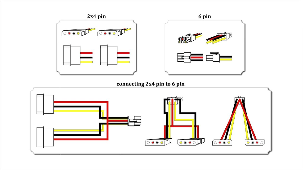 how to make 2x4 pin to 6 pin cabel gpu adapter  [ 1280 x 720 Pixel ]