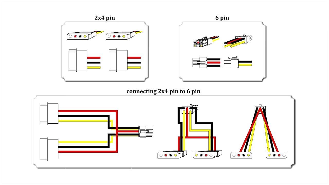 Pcie 8 Pin Wiring Diagram How To Make 2x4 Pin To 6 Pin Cabel Gpu Adapter Youtube