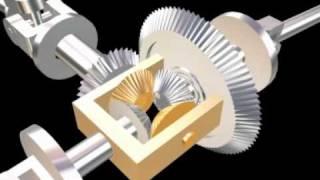 نظام نقل الحركة الى العجلات ( الدفرنس )