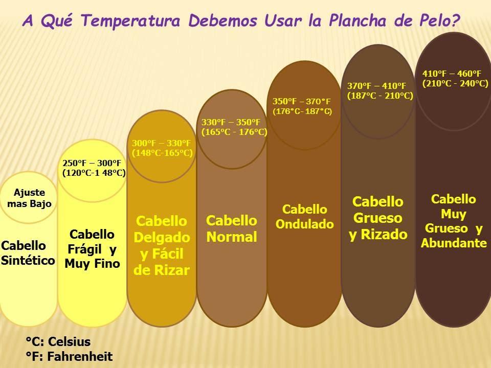 A qu temperatura debemos usar la plancha de pelo belleza sin limites youtube - Fundas termicas para planchas de pelo ...