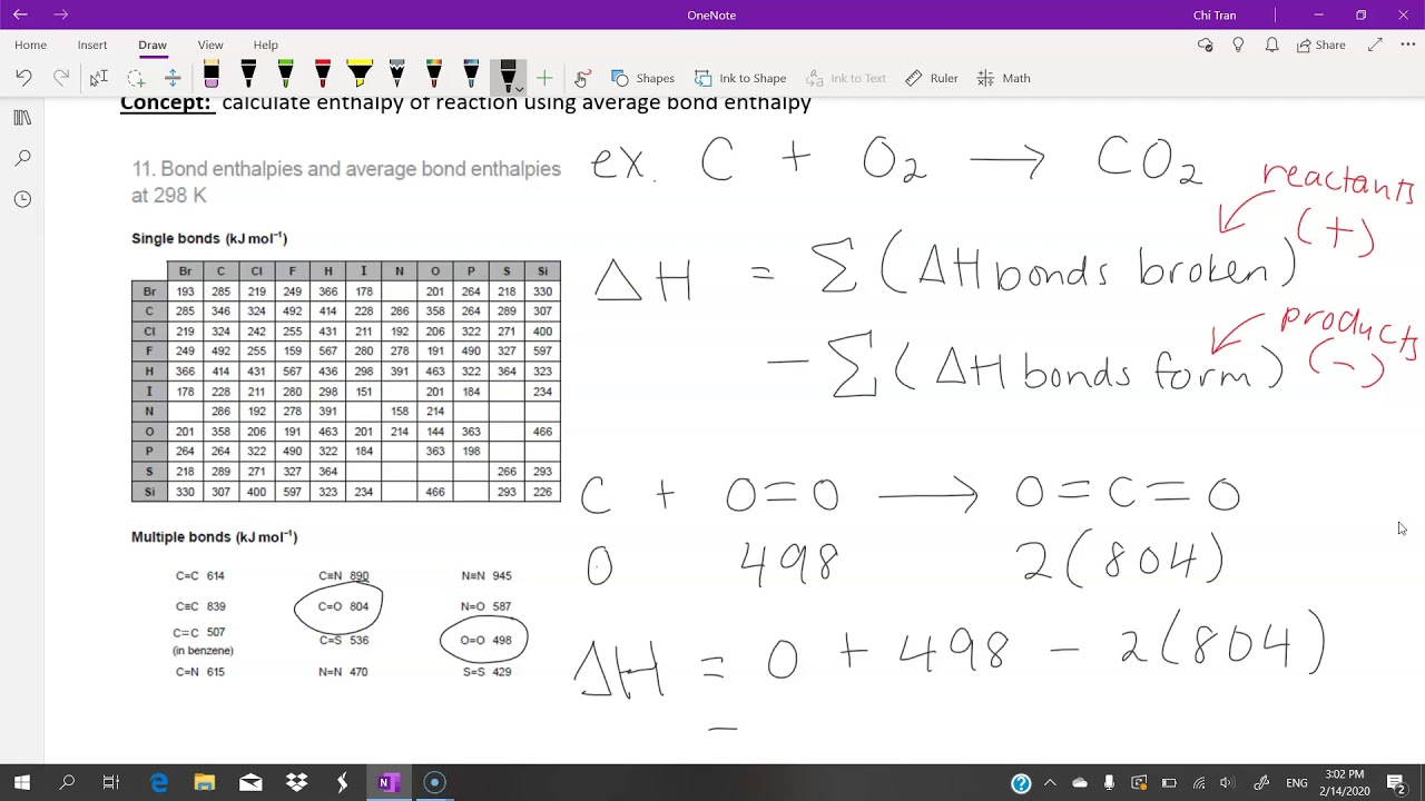 5.3 Bond enthalpies - calculate enthalpy of reaction using ...