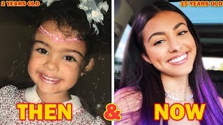 Who Is The Best? Malu Trevejo Vs Anna Zak (Before And After) Then And Now