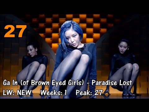 TOP 30 KPOP CHARTS MARCH 2015 WEEK 2 (9 NEW SONGS)