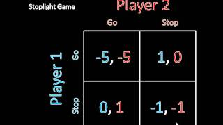 Game Theory 101: What Is a Nash Equilibrium? (Stoplight Game)