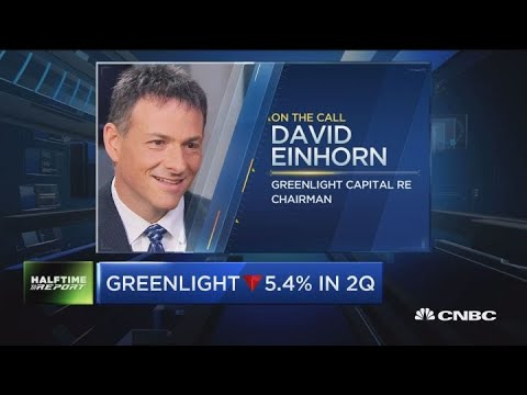 Hedge fund Greenlight Capital down 18 percent YTD