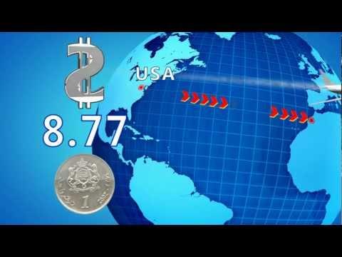 Dirham Marocain Vs Dollar